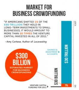 MVP_MarketForCrowdfunding